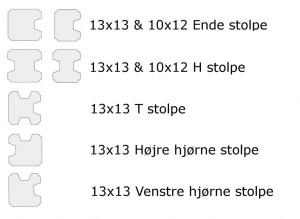 Stolpe-visning2-1024x748